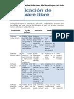 Clasificación Software LibreMODIFICADO