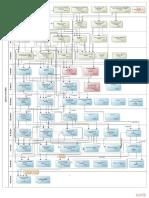 malla curricular pdf.pdf