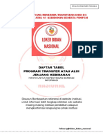 Daftar Kampus D4,S1,Profesi Bidan