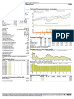 Eaton Vance California Municipal Bond Fund II (1)