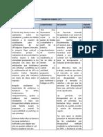 Diario de Campo Educ Especial