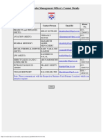 VMO Contact List