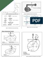 Systeme Mecanique Varticlés Et Cames