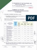 Final Survey Rates 2015