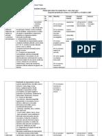 Proiectare Dermatologie an 2 Sem II 2019