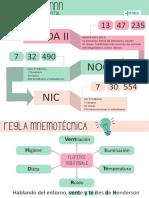 Taxonomía NNN