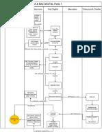 Flujo Interaccion tiendaItalika_BAZ v3.pdf