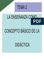 Didáctica General - Gestión Eudación Primaria