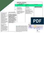 Salbutamol y Salmeterol PDF
