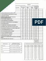 ESCALA ZUNG DE DEPRESION.pdf