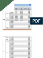 Fabric Inventory Control