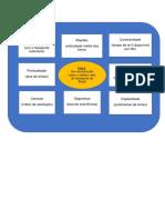 Elaboração de um Dashboard.pdf