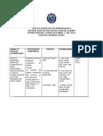 Clases de Naturales y Sociales, 2019-1P,Rosario.