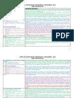 Cartel de Competencias y Capacidades Area de Com..... 2019