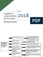 Desarrollo Cognitivo y Social Del Niño de 0 a 3 Años
