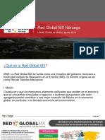 Presentacion Red Global MX