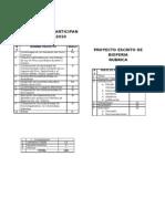 Lista de proyectos participantes BIOFERIA y calificación