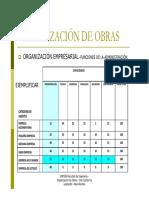 7-JEFE de OBRA