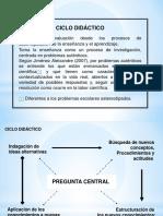 EL Ciclo Didáctico (1)