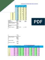 06b. Analaisis de Distribucion