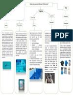 niveles de preservacion del mantenimiento del balneario.docx
