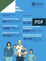 Infografia Aigües de Barcelona