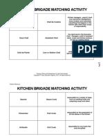 Kitchen Brigade Matching Activity