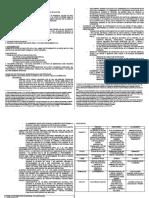 Derecho Procesal 1 2018