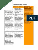 Ficha de investigación no.1