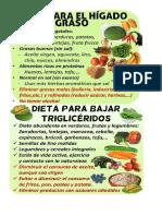 Dieta Para Higado Graso