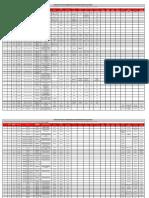 Registro de Vehículos incautados por PRONABI a febrero de 2019