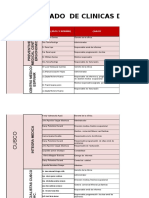 Listado Clinicas Autorizadas 2014