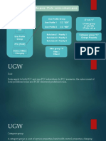 UGW Rules and PCRF.pptx