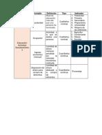 Categorías y Unidades de Análisis