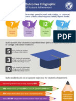 2019 Education Outcomes Infographic Final