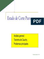 04 Corte Puro - Torsion