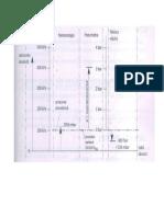Presiune.pdf