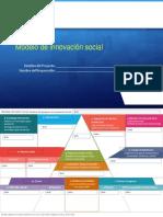 Modelo de Innovación Social 2019