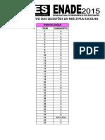 Gabarito ENADE - 2015.pdf