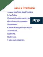 POSTULADOS DE TERMODINAMICA