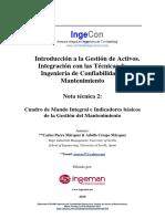 2.Cuadro mando integral-indicadores básicos-Módulo II.pdf