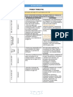 DOSIFICACION HISTORIA SEGUNDO 2018-2019 LISTO.docx