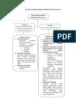 Rangkuman Kriteria Kinerja Klinis PONEK RS Kelas D dan C.docx