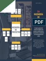 3.4 Mapa Mental Ingeniería de Proyectos