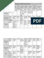 Formato para analizar la práctica docente.docx