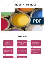 30521778-Ppt-Paint-Industry.pptx