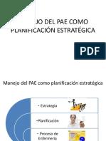 Planificación Estratégica Enfermería