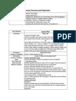 model lesson plan module 7