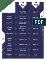 DPA Penalties