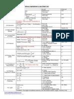 physics-formula-revision.docx